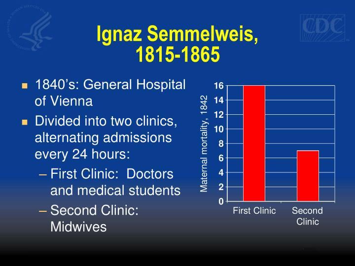 Ignaz Semmelweis,