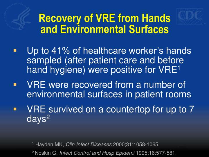 Recovery of VRE from Hands and Environmental Surfaces
