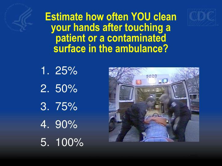 Estimate how often YOU clean your hands after touching a patient or a contaminated surface in the ambulance?
