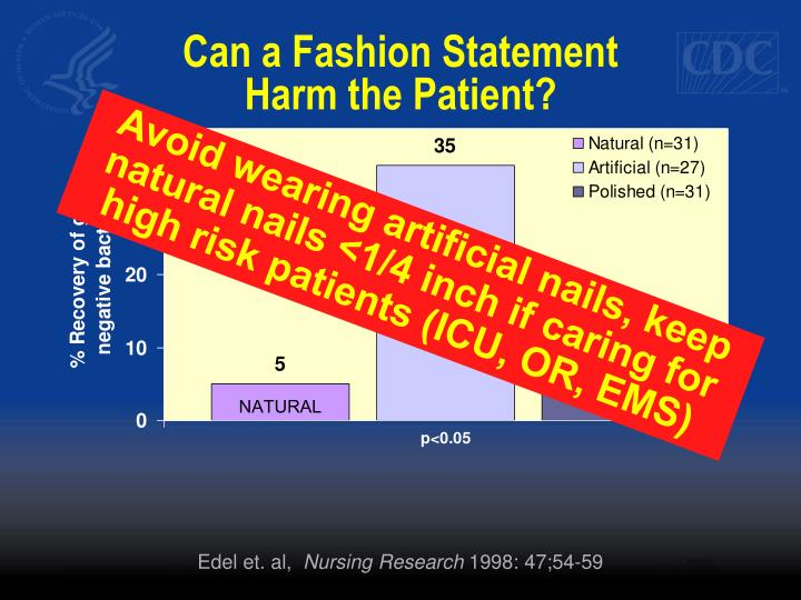 Can a Fashion Statement Harm the Patient?
