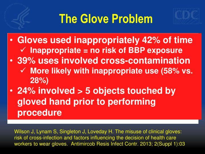 The Glove Problem