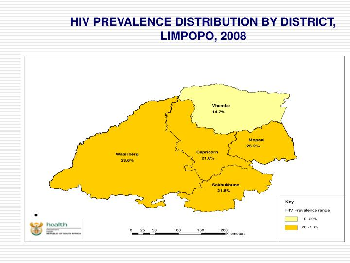 HIV PREVALENCE DISTRIBUTION BY DISTRICT,