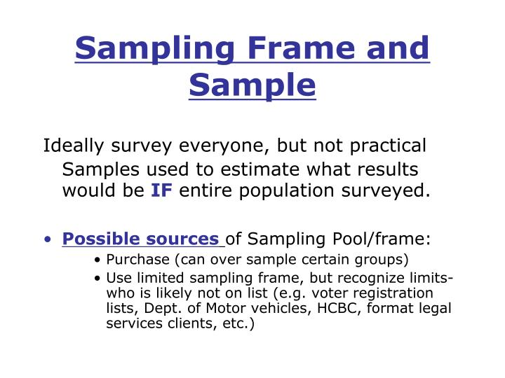 Sampling Frame and Sample