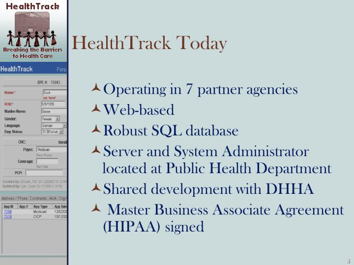 HealthTrack Today