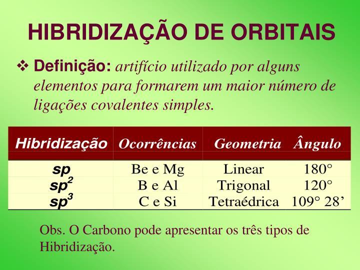 HIBRIDIZAÇÃO DE ORBITAIS