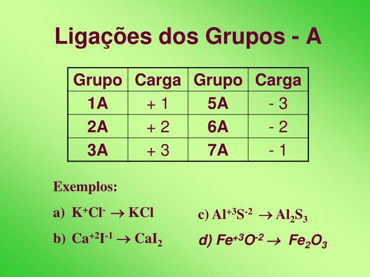 Ligações dos Grupos - A