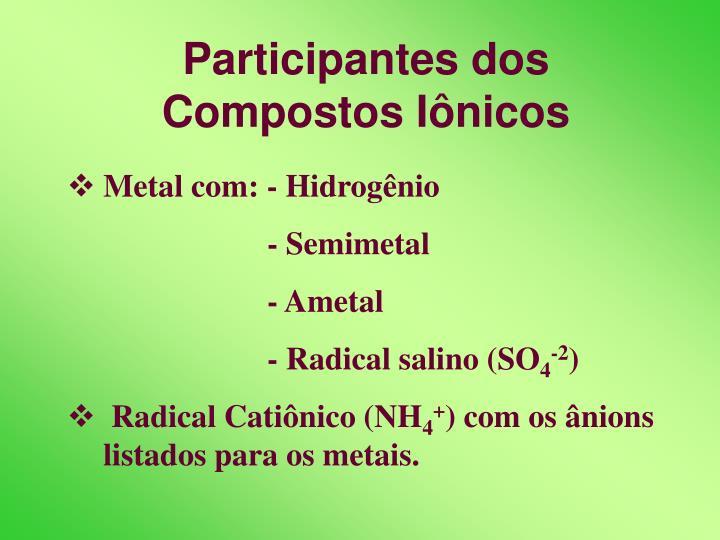 Participantes dos Compostos Iônicos
