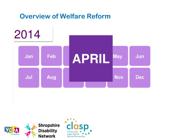 Overview of Welfare Reform