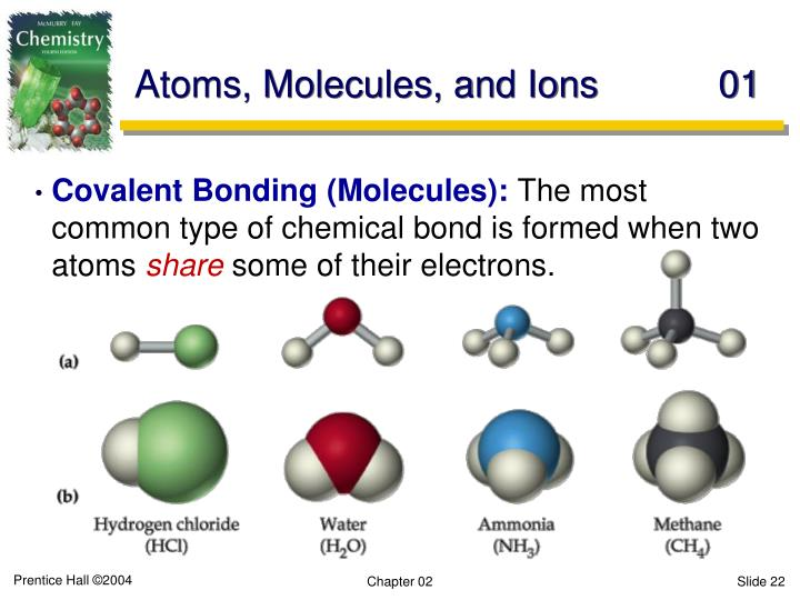 Atoms, Molecules, and Ions	01