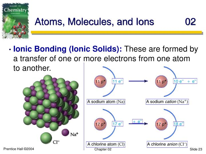 Atoms, Molecules, and Ions	02