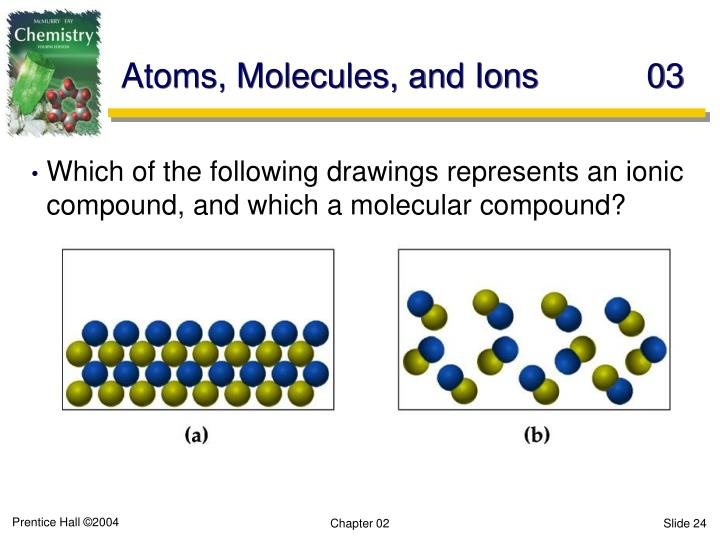 Atoms, Molecules, and Ions	03