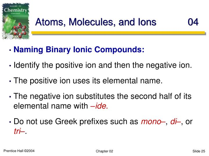 Atoms, Molecules, and Ions	04