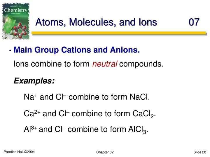 Main Group Cations and Anions.