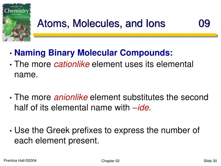 Atoms, Molecules, and Ions09