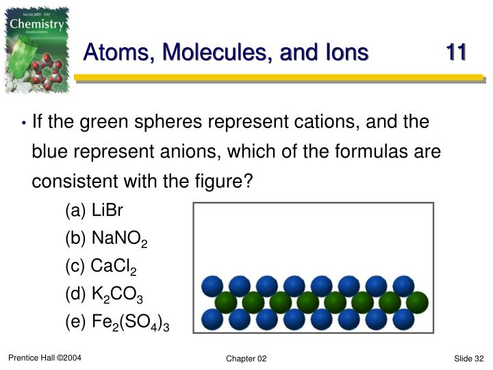 Atoms, Molecules, and Ions	11