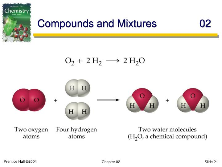Compounds and Mixtures	02