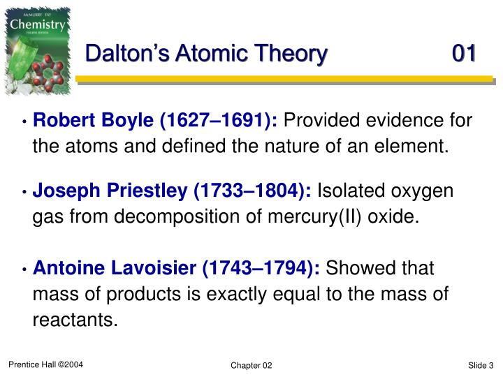 Dalton's Atomic Theory	01
