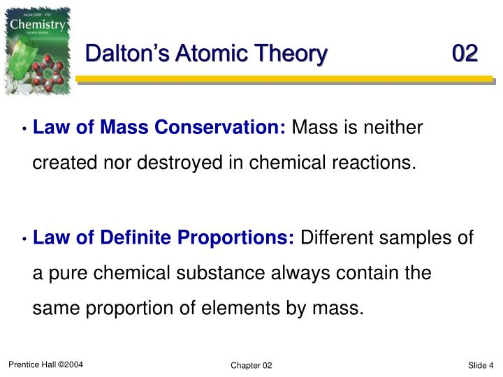Dalton's Atomic Theory	02