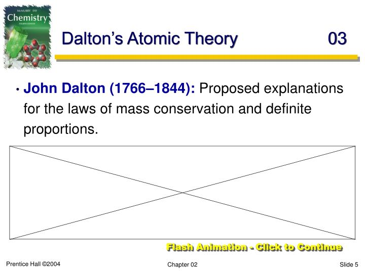 Dalton's Atomic Theory	03