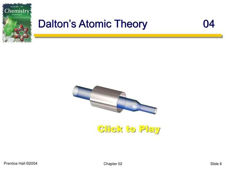 Dalton's Atomic Theory	04