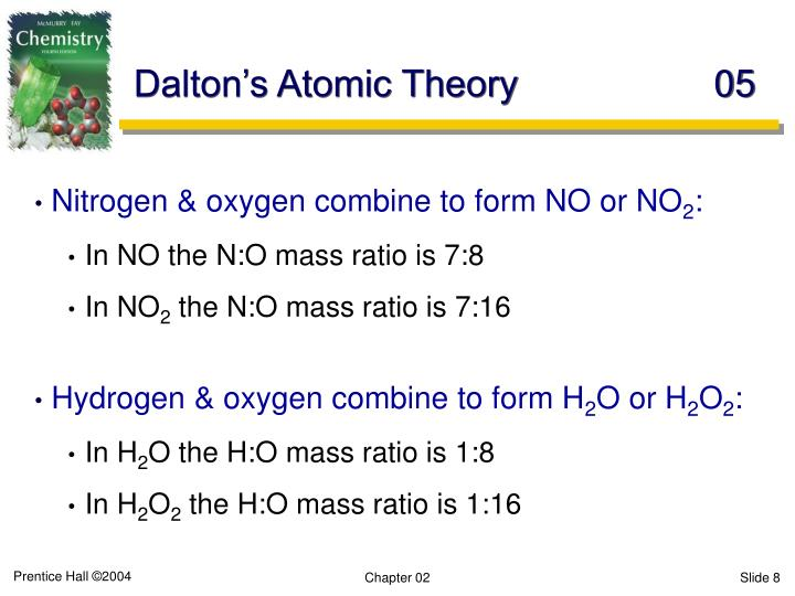 Dalton's Atomic Theory	05