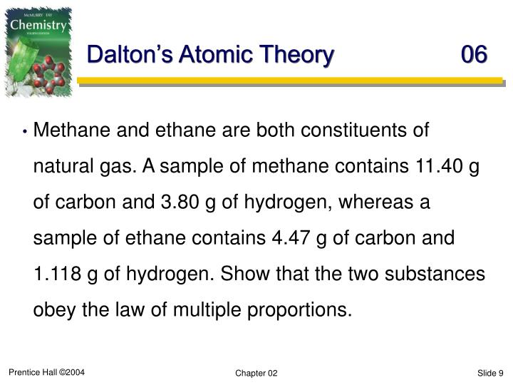 Dalton's Atomic Theory	06