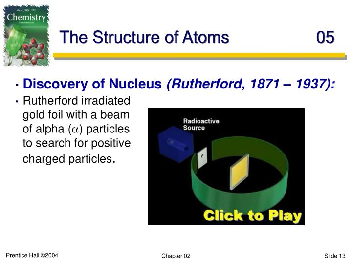 The Structure of Atoms	05