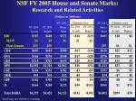 nsf fy 2005 house and senate marks research and related activities dollars in millions