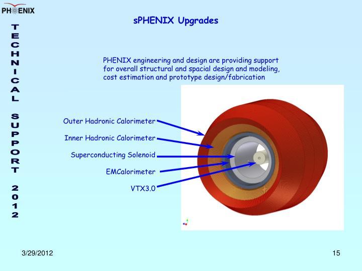 sPHENIX Upgrades
