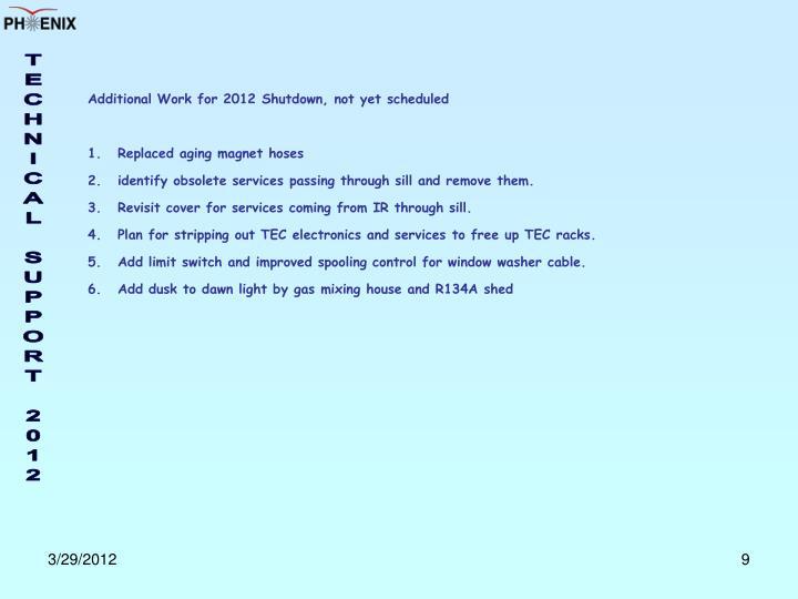 Additional Work for 2012 Shutdown, not yet scheduled