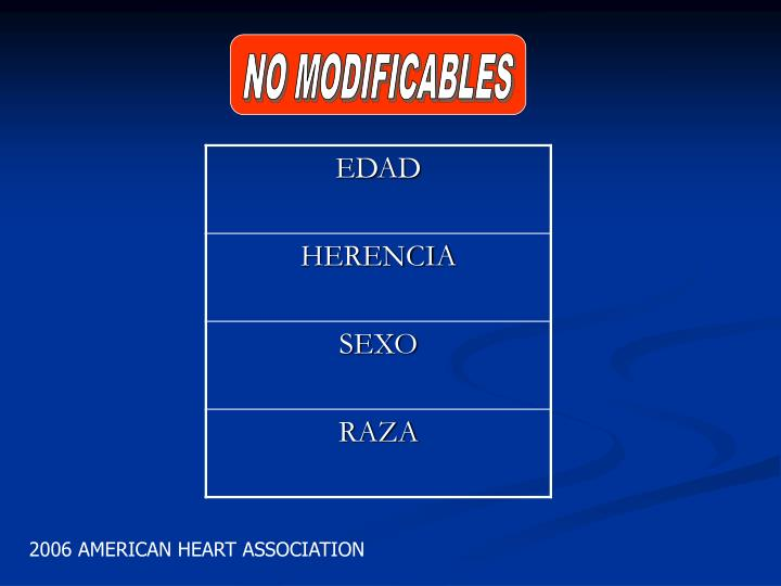 NO MODIFICABLES