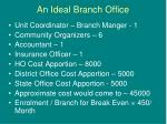 an ideal branch office