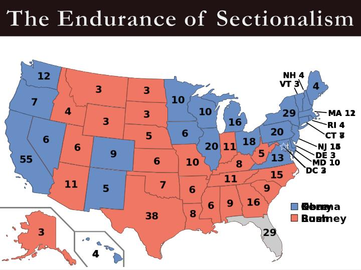 The Endurance of Sectionalism