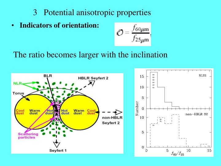 3   Potential anisotropic properties