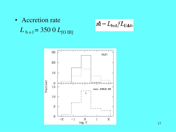 Accretion rate