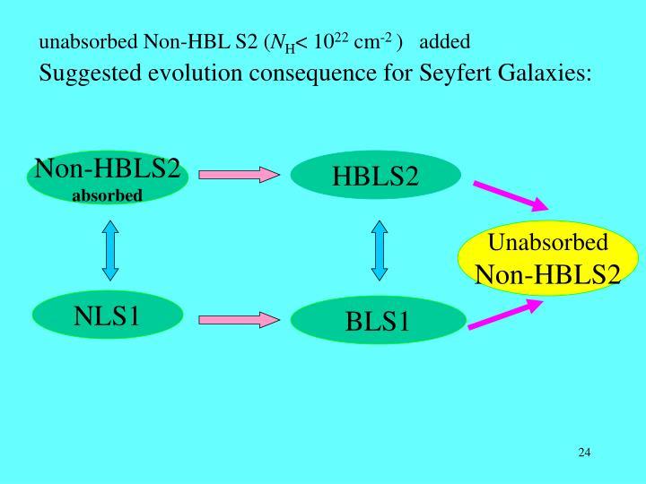 Non-HBLS2