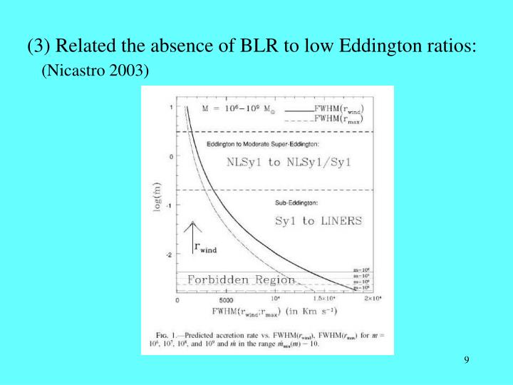 (3) Related the absence of BLR to low Eddington ratios: