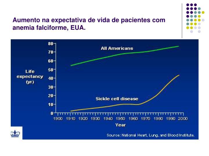 Aumento na expectativa de vida de pacientes com anemia falciforme, EUA.