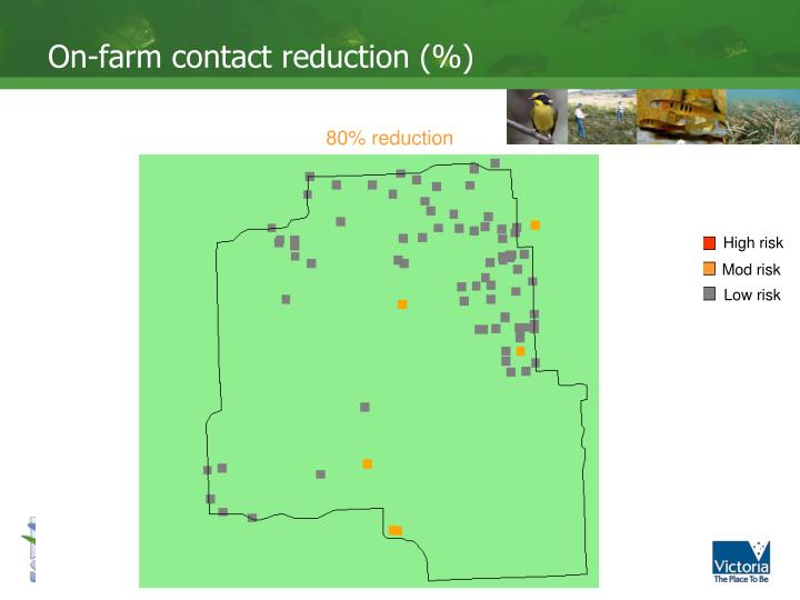 On-farm contact reduction (%)