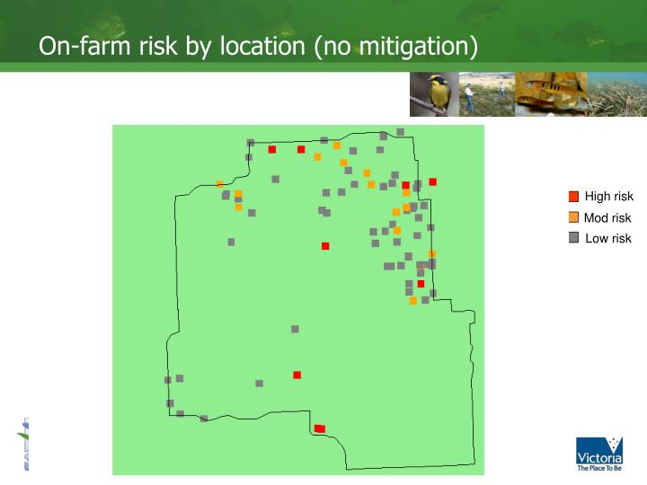 On-farm risk by location (no mitigation)
