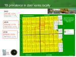 tb prevalence in deer varies locally1