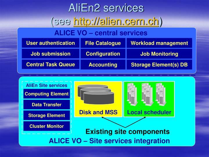 ALICE VO – central services