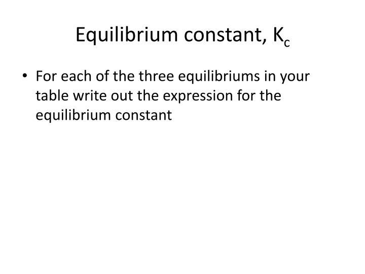 Equilibrium constant, K