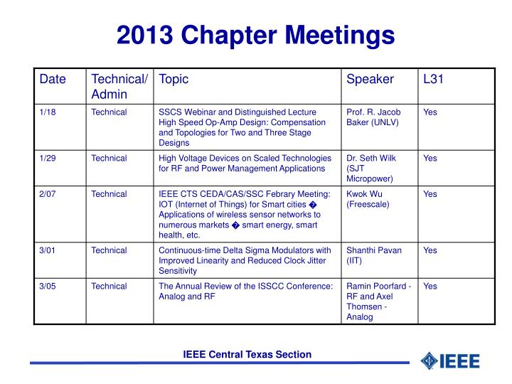 2013 Chapter Meetings