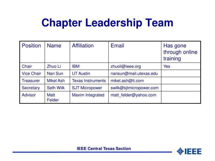 Chapter leadership team
