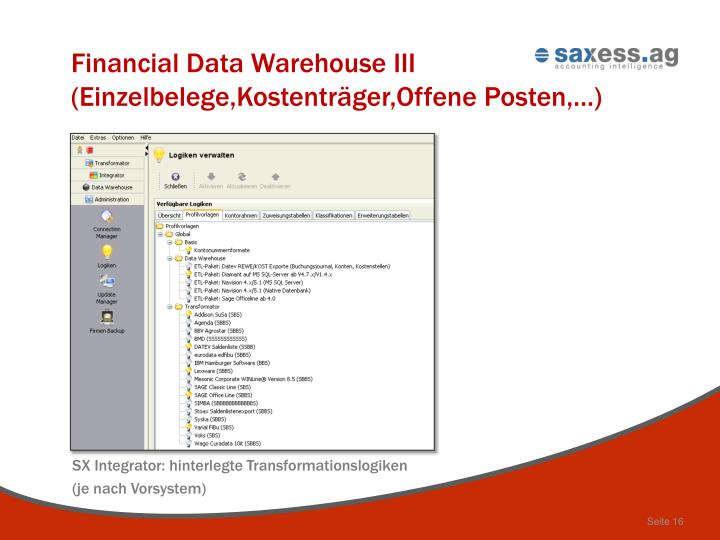 Financial Data Warehouse III                                           (