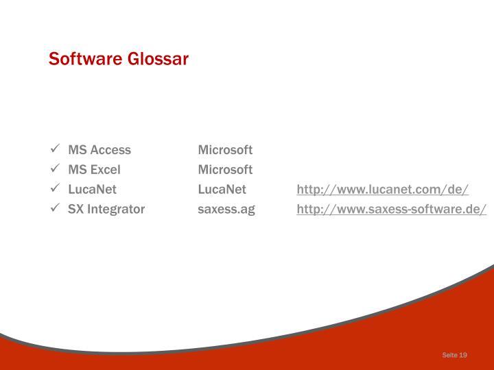 Software Glossar