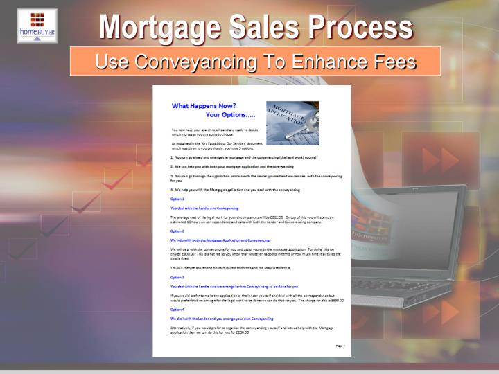 Mortgage Sales Process