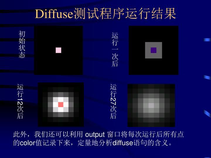 Diffuse