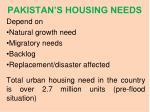 pakistan s housing needs